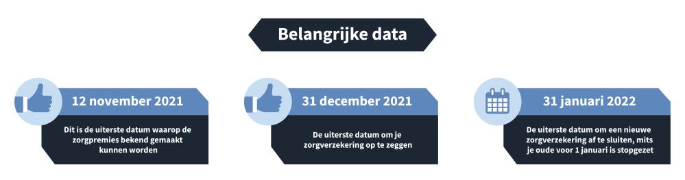 belangrijke-data-pw-2021-1.png