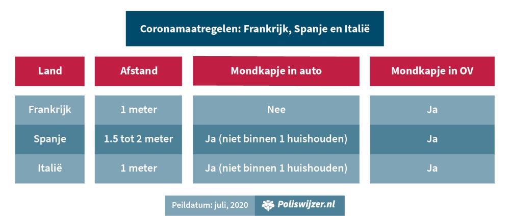 infographic-risicogebieden.png