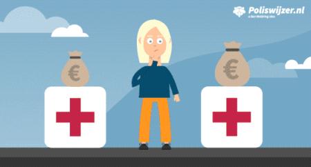 Afschaffing eigen risico dus duurdere zorgverzekering