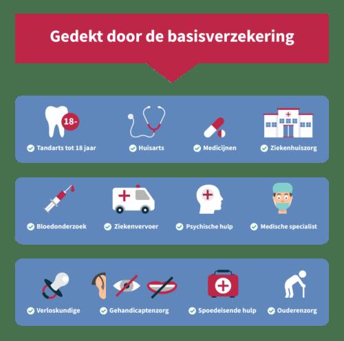 dekking-basisverzekering-3.png
