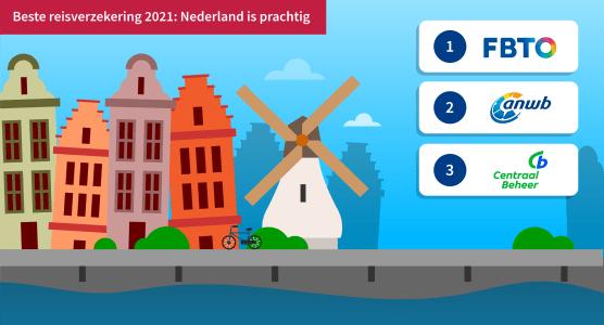 beste-reisverzekering-nederland-poliswijzer.png
