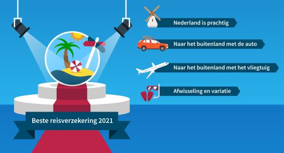 beste-reisverzekering-2021-vakantieprofielen.png