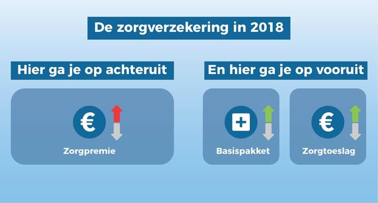 Zorg-2018-infographic-groot.jpg