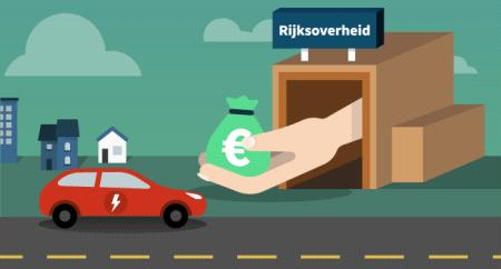Welke politieke partijen maken autorijden duurder?
