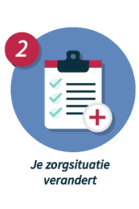 zorgverzekering vergelijken stap 2