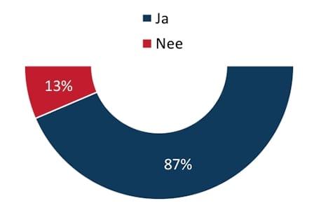 grafiek-1.jpg