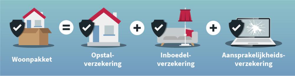infographic-iconen-woonpakket.png
