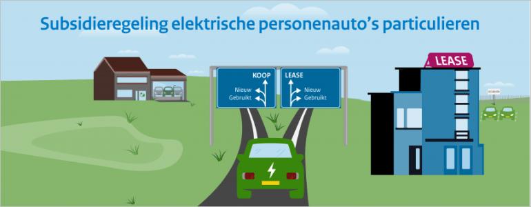 subsidieregeling-elektrische-auto-1-7-2020.PNG