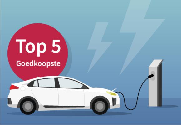 top-5-goedkoopste-elektrische-autos.png