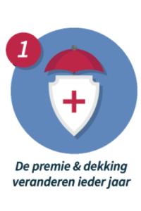 zorgverzekering-vergelijken-step1.png
