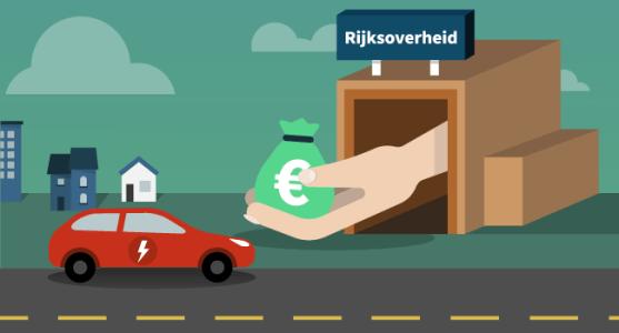 subsidie-electrisch-rijden.png